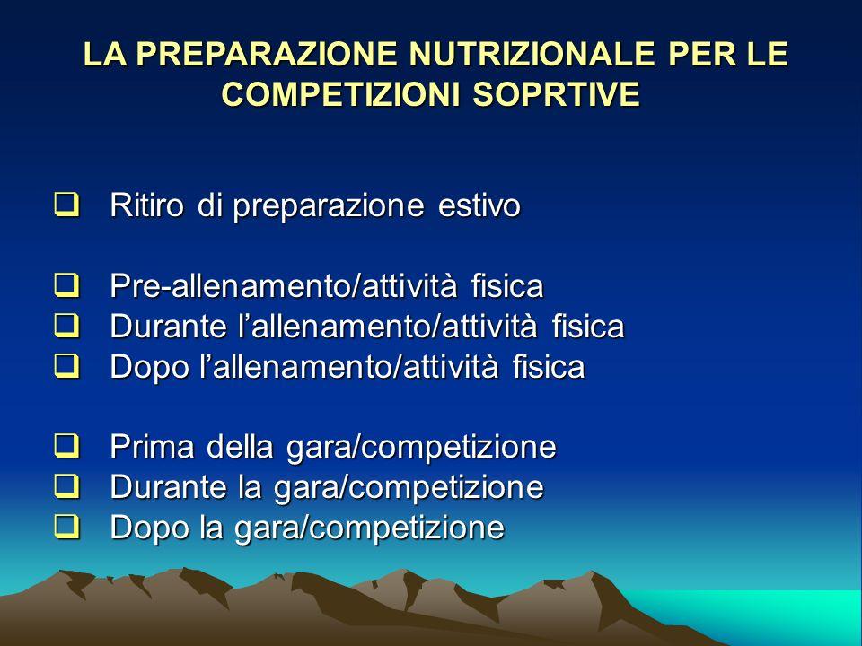 Ritiro di preparazione estivo Ritiro di preparazione estivo Pre-allenamento/attività fisica Pre-allenamento/attività fisica Durante lallenamento/attiv