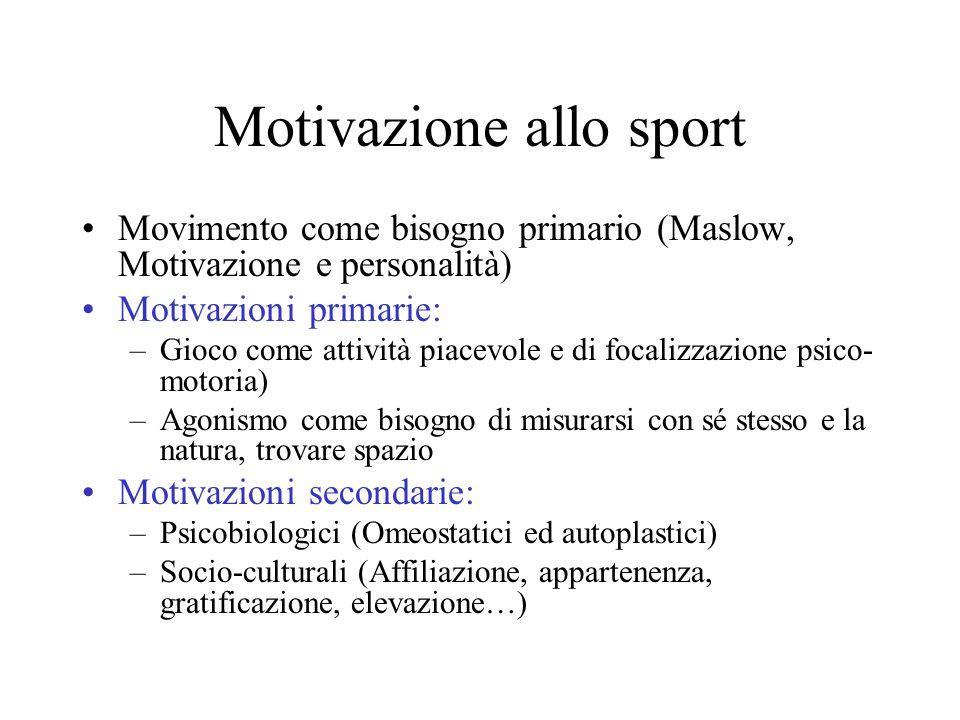 Motivazione allo sport Movimento come bisogno primario (Maslow, Motivazione e personalità) Motivazioni primarie: –Gioco come attività piacevole e di f