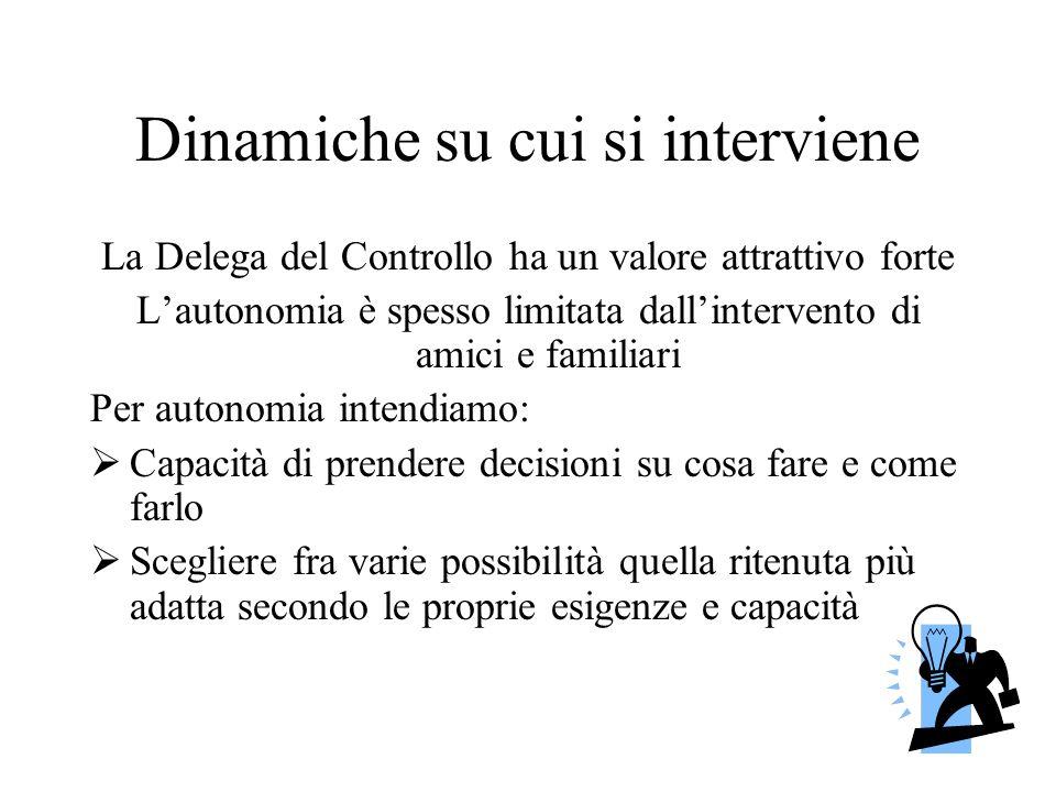 Dinamiche su cui si interviene La Delega del Controllo ha un valore attrattivo forte Lautonomia è spesso limitata dallintervento di amici e familiari