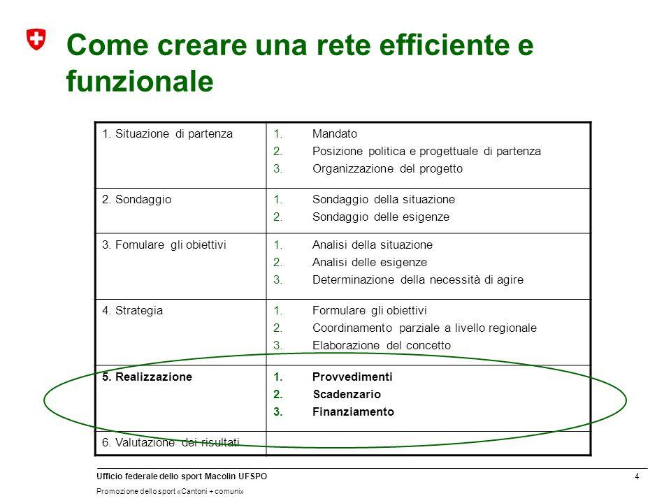 4 Ufficio federale dello sport Macolin UFSPO Promozione dello sport «Cantoni + comuni» Come creare una rete efficiente e funzionale 1.