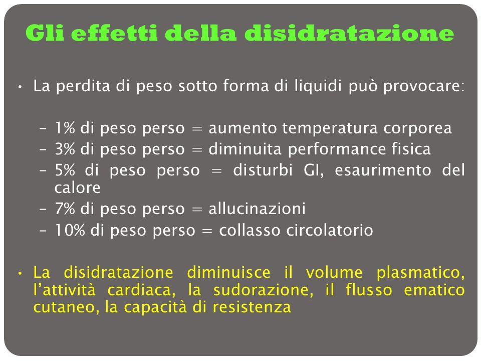 Gli effetti della disidratazione La perdita di peso sotto forma di liquidi può provocare: –1% di peso perso = aumento temperatura corporea –3% di peso