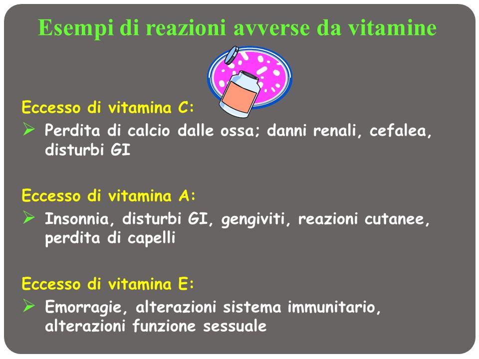 Esempi di reazioni avverse da vitamine Eccesso di vitamina C: Perdita di calcio dalle ossa; danni renali, cefalea, disturbi GI Eccesso di vitamina A:
