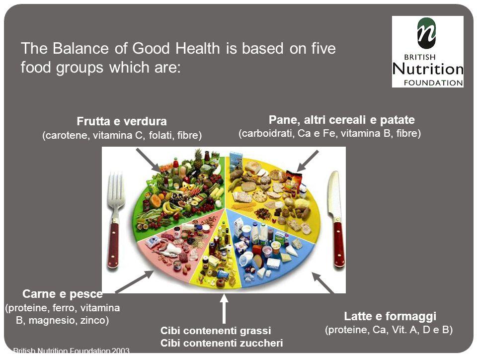 The Balance of Good Health is based on five food groups which are: Frutta e verdura (carotene, vitamina C, folati, fibre) Pane, altri cereali e patate