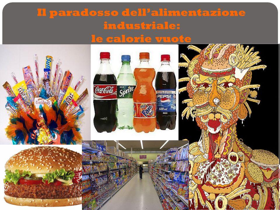 Il paradosso dellalimentazione industriale: le calorie vuote