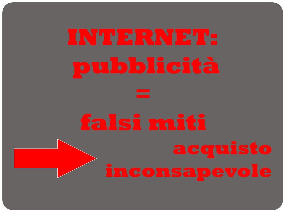 INTERNET: pubblicità = falsi miti acquisto inconsapevole