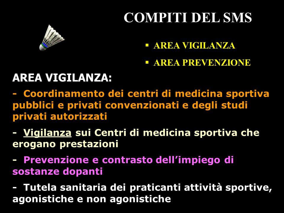 AREA VIGILANZA: - Coordinamento dei centri di medicina sportiva pubblici e privati convenzionati e degli studi privati autorizzati - Vigilanza sui Cen