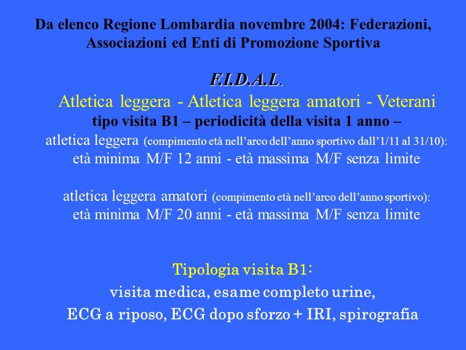 Da elenco Regione Lombardia novembre 2004: Federazioni, Associazioni ed Enti di Promozione Sportiva F.I.D.A.L. Atletica leggera - Atletica leggera ama