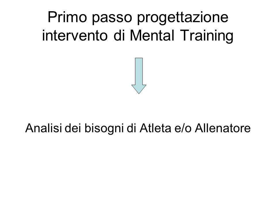 Primo passo progettazione intervento di Mental Training Analisi dei bisogni di Atleta e/o Allenatore