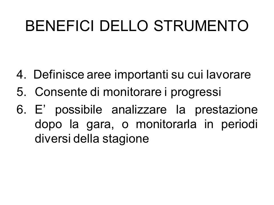 BENEFICI DELLO STRUMENTO 4. Definisce aree importanti su cui lavorare 5.Consente di monitorare i progressi 6.E possibile analizzare la prestazione dop