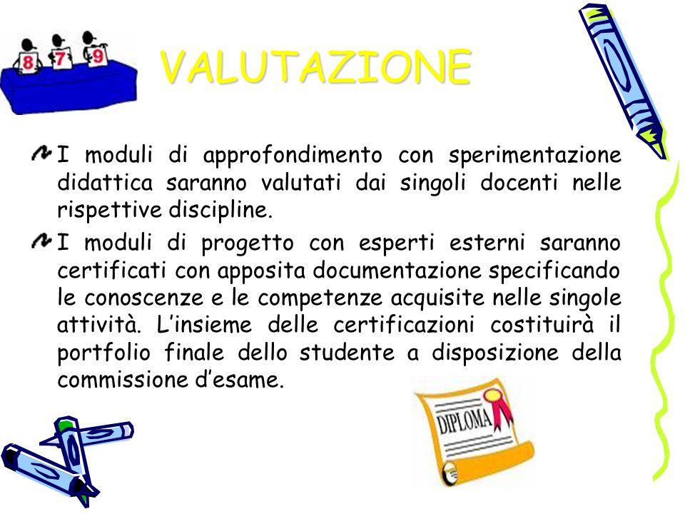 VALUTAZIONE VALUTAZIONE I moduli di approfondimento con sperimentazione didattica saranno valutati dai singoli docenti nelle rispettive discipline.