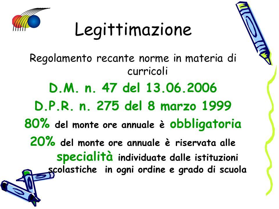 Legittimazione Regolamento recante norme in materia di curricoli D.M. n. 47 del 13.06.2006 D.P.R. n. 275 del 8 marzo 1999 80% del monte ore annuale è