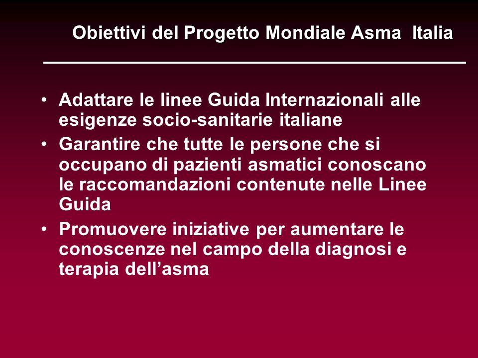 Adattare le linee Guida Internazionali alle esigenze socio-sanitarie italiane Garantire che tutte le persone che si occupano di pazienti asmatici cono