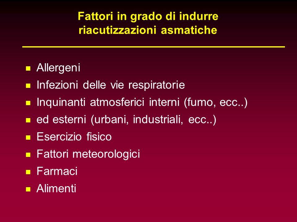 Fattori in grado di indurre riacutizzazioni asmatiche Allergeni Infezioni delle vie respiratorie Inquinanti atmosferici interni (fumo, ecc..) ed ester
