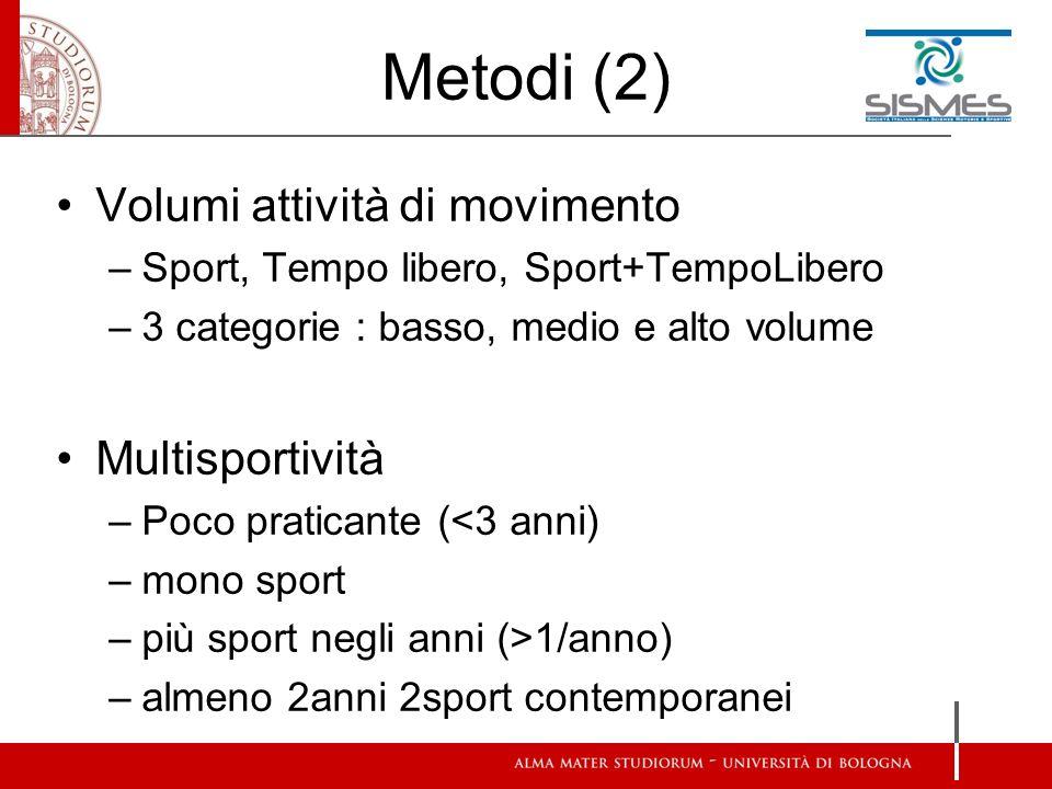 Risultati (1) Volume attività movimento settimanale –Alto: > 14 ore/settimana Volume attività Sportiva settimanale –Alto: > 160 ore/anno Volume tot Attività di Movimento –Basso – Medio - Alto Multisport Poco sport (1) Mono sport (2) Più sport (3) 2 sport/anno (4) 8011415374