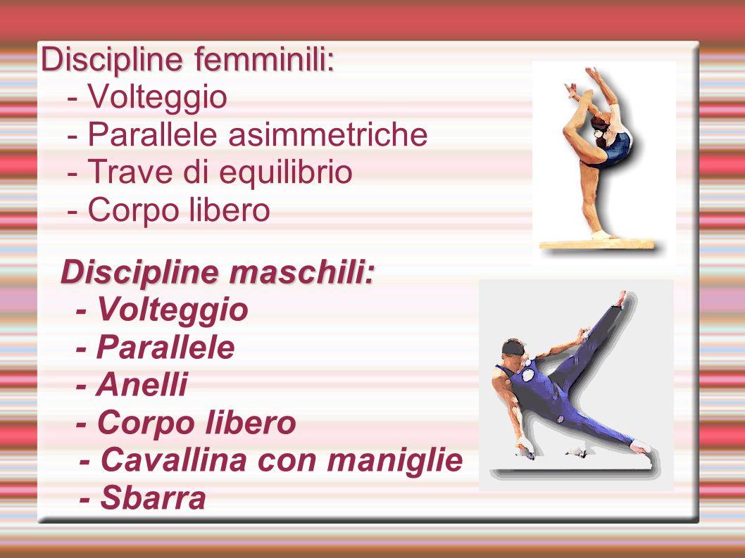 Discipline femminili: Discipline femminili: - Volteggio - Parallele asimmetriche - Trave di equilibrio - Corpo libero Discipline maschili: Discipline maschili: - Volteggio - Parallele - Anelli - Corpo libero - Cavallina con maniglie - Sbarra