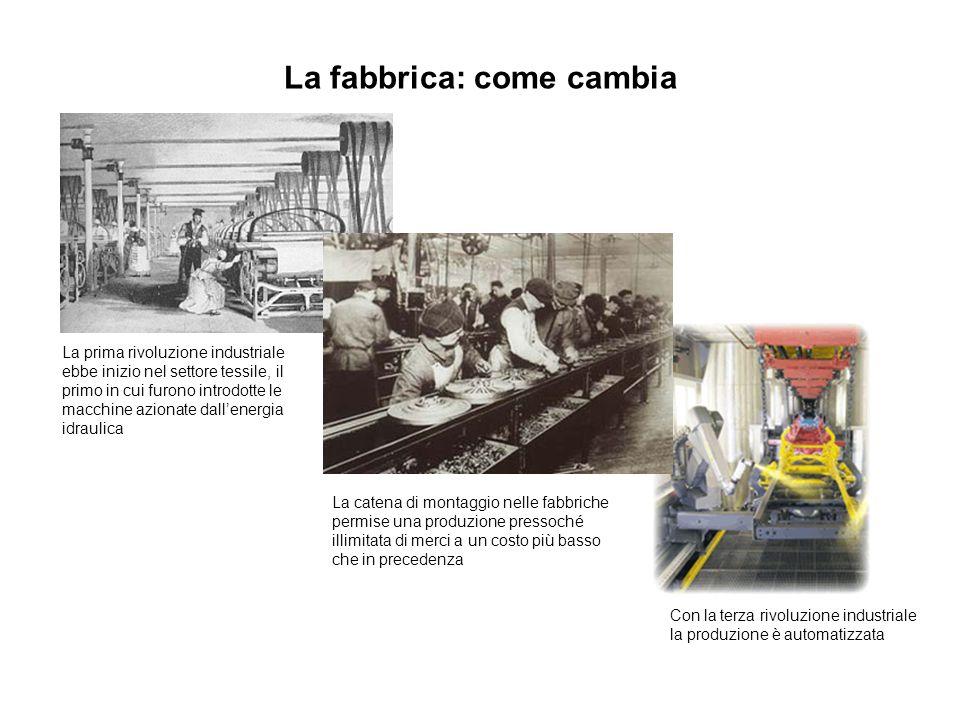 La fabbrica: come cambia a La catena di montaggio nelle fabbriche permise una produzione pressoché illimitata di merci a un costo più basso che in pre