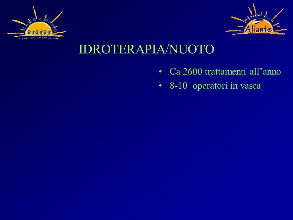 IDROTERAPIA/NUOTO Ca 2600 trattamenti allanno 8-10 operatori in vasca