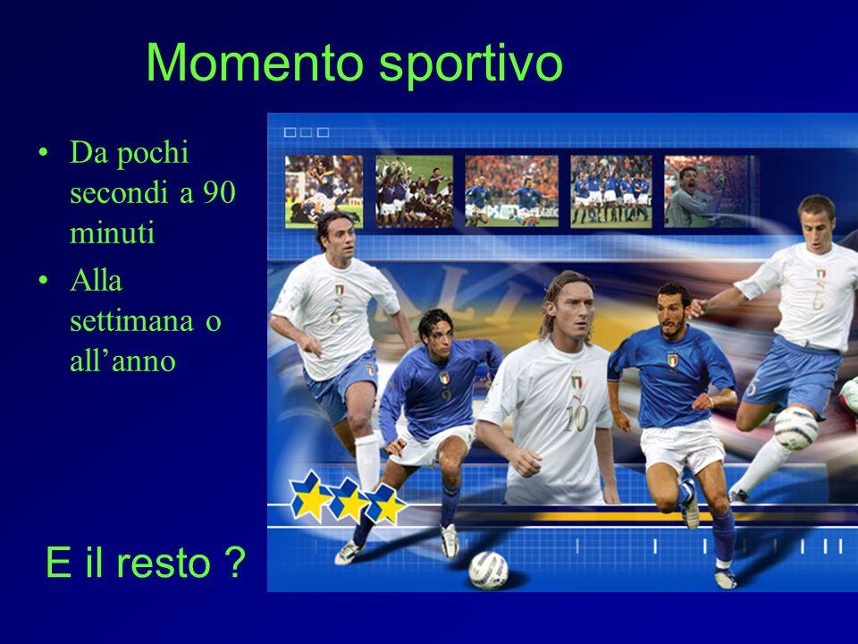 Momento sportivo Da pochi secondi a 90 minuti Alla settimana o allanno E il resto