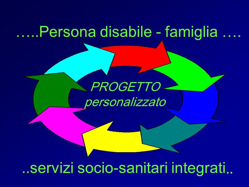 …..Persona disabile - famiglia …...servizi socio-sanitari integrati.. PROGETTO personalizzato
