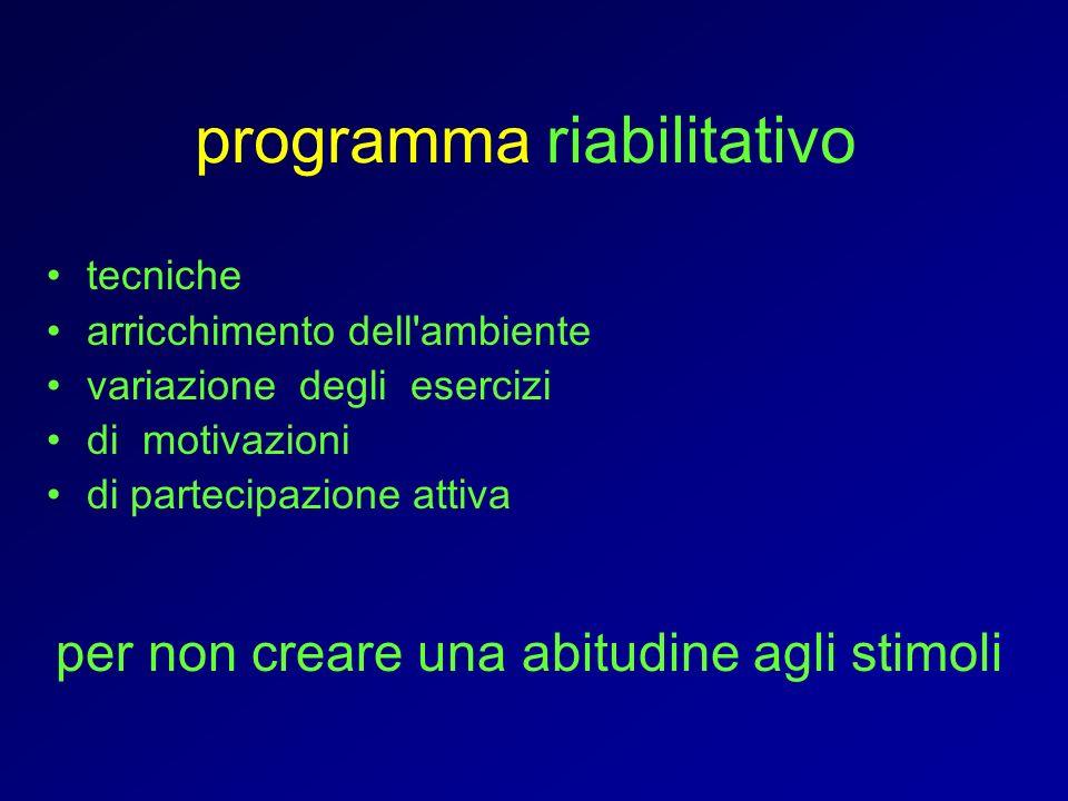 programma riabilitativo tecniche arricchimento dell ambiente variazione degli esercizi di motivazioni di partecipazione attiva per non creare una abitudine agli stimoli
