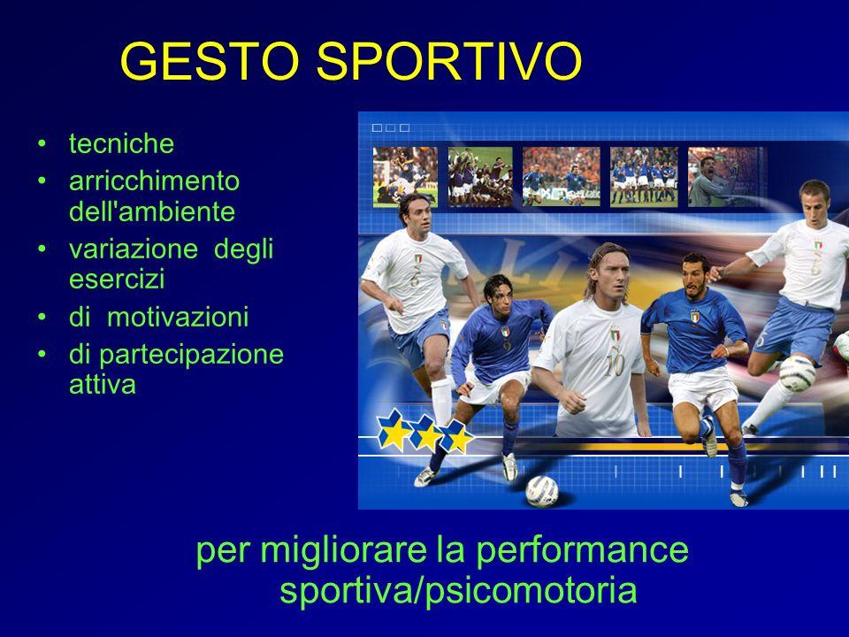 GESTO SPORTIVO tecniche arricchimento dell ambiente variazione degli esercizi di motivazioni di partecipazione attiva per migliorare la performance sportiva/psicomotoria
