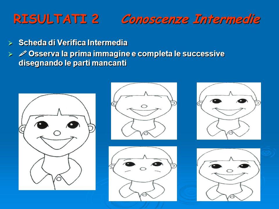RISULTATI 2 Conoscenze Intermedie Scheda di Verifica Intermedia Scheda di Verifica Intermedia Osserva la prima immagine e completa le successive diseg