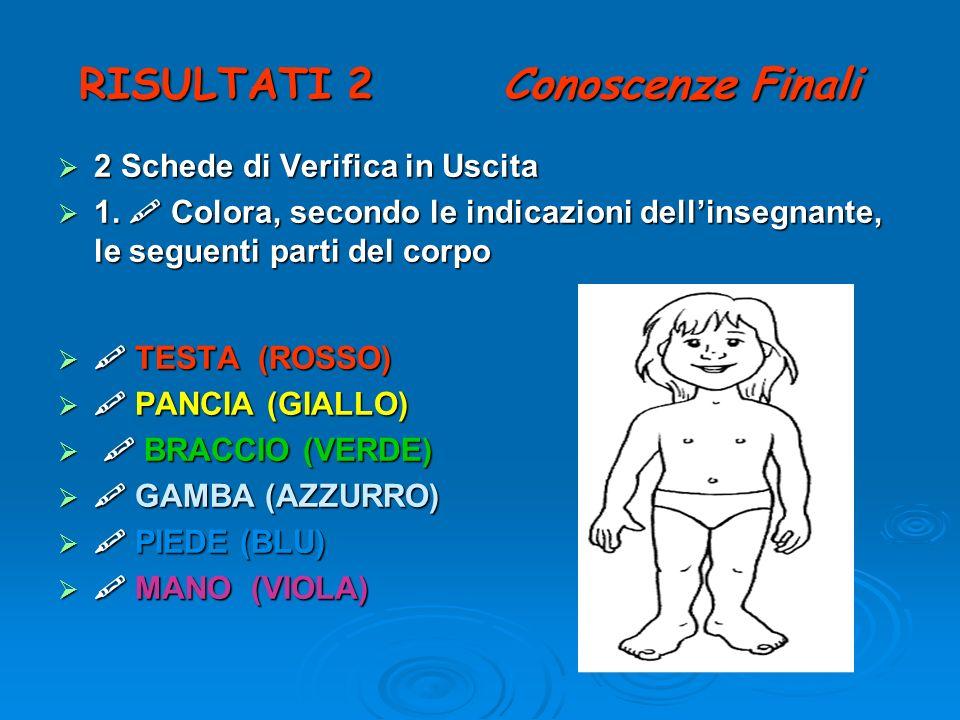 RISULTATI 2 Conoscenze Finali 2 Schede di Verifica in Uscita 2 Schede di Verifica in Uscita 1. Colora, secondo le indicazioni dellinsegnante, le segue