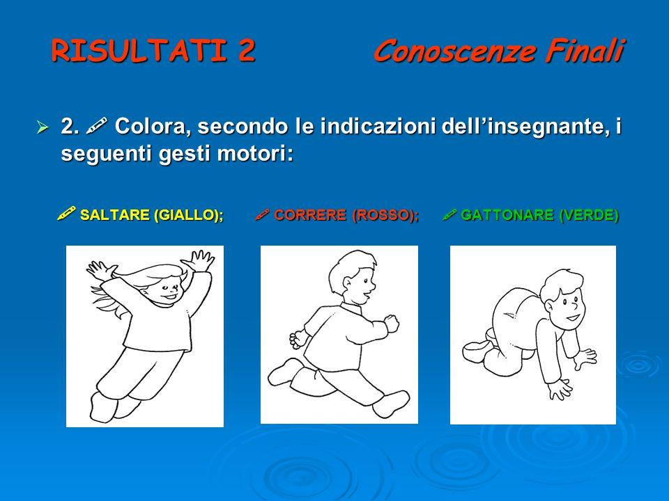 RISULTATI 2 Conoscenze Finali 2. Colora, secondo le indicazioni dellinsegnante, i seguenti gesti motori: 2. Colora, secondo le indicazioni dellinsegna