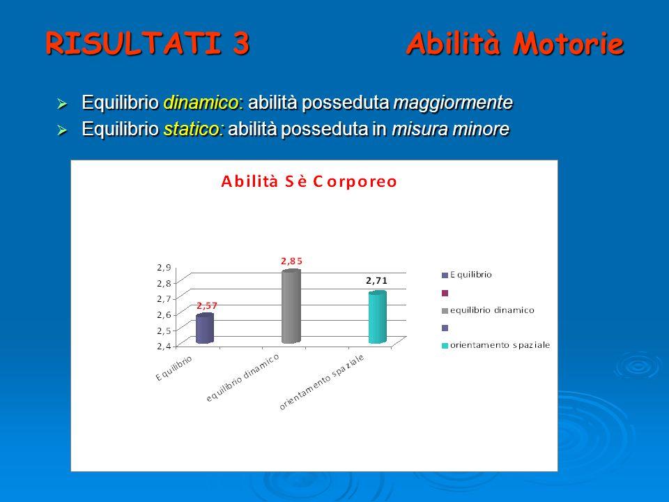 RISULTATI 3 Abilità Motorie Equilibrio dinamico: abilità posseduta maggiormente Equilibrio dinamico: abilità posseduta maggiormente Equilibrio statico