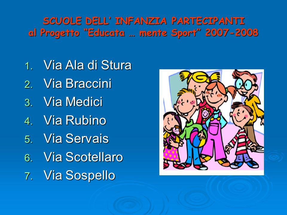 SCUOLE DELL INFANZIA PARTECIPANTI al Progetto Educata … mente Sport 2007-2008 1. Via Ala di Stura 2. Via Braccini 3. Via Medici 4. Via Rubino 5. Via S