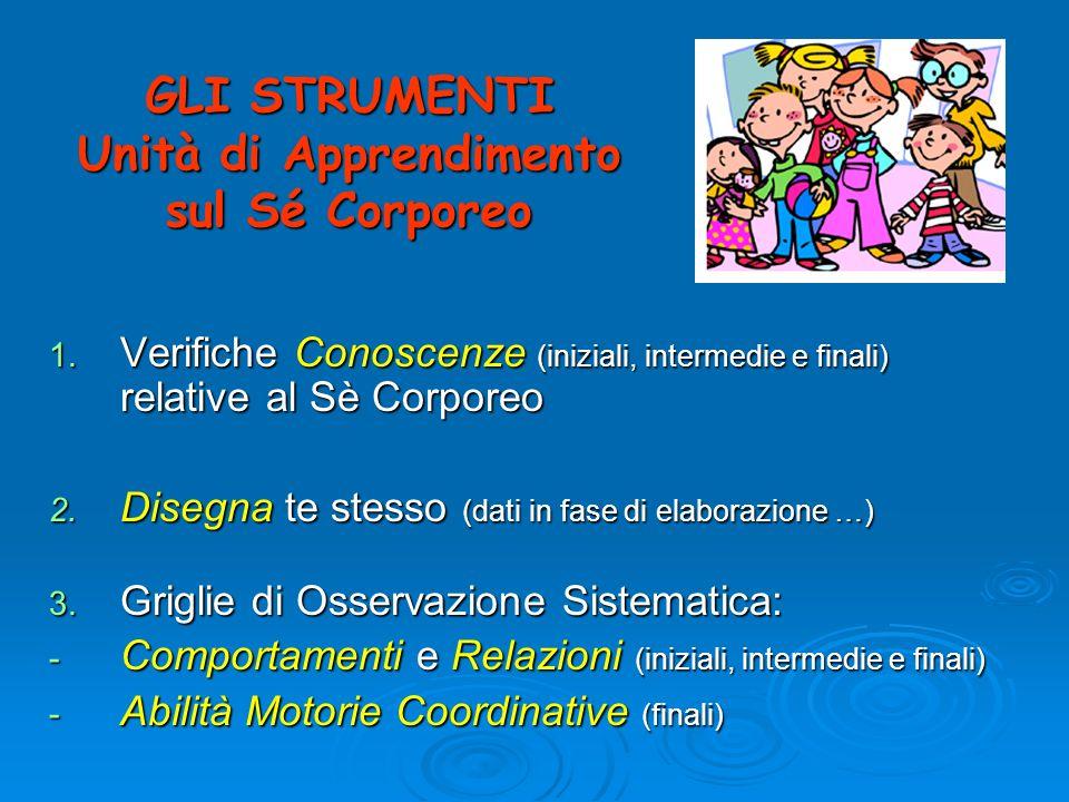 GLI STRUMENTI Unità di Apprendimento sul Sé Corporeo 1. Verifiche Conoscenze (iniziali, intermedie e finali) relative al Sè Corporeo 2. Disegna te ste