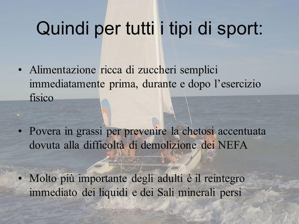Quindi per tutti i tipi di sport: Alimentazione ricca di zuccheri semplici immediatamente prima, durante e dopo lesercizio fisico Povera in grassi per