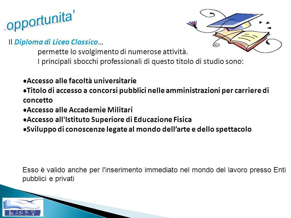 Il Diploma di Liceo Classico… permette lo svolgimento di numerose attività. I principali sbocchi professionali di questo titolo di studio sono: Access