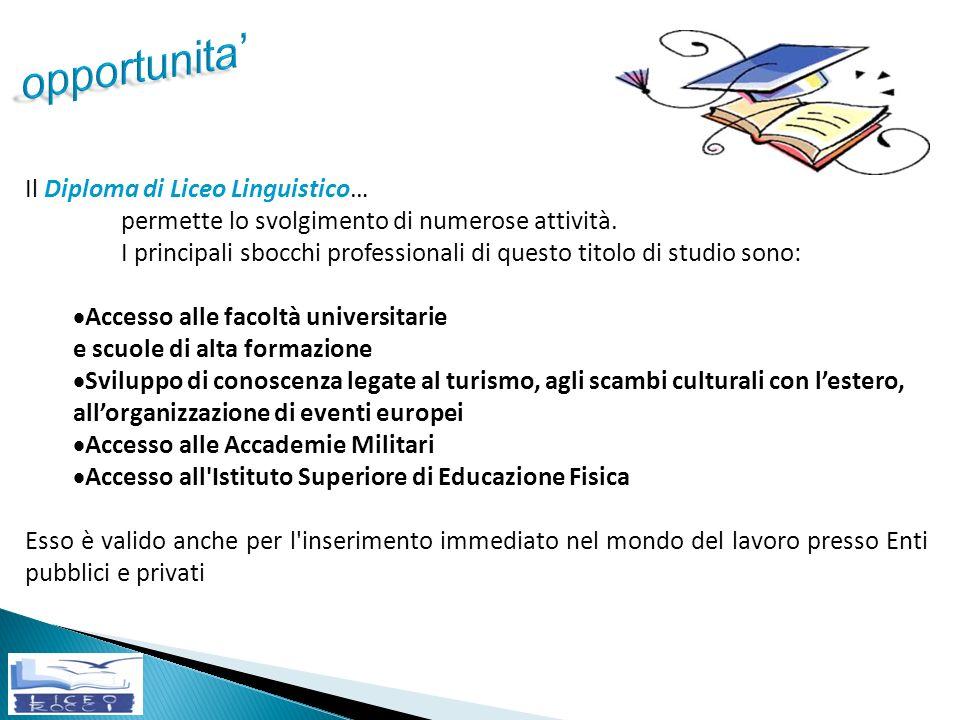Il Diploma di Liceo Linguistico… permette lo svolgimento di numerose attività. I principali sbocchi professionali di questo titolo di studio sono: Acc