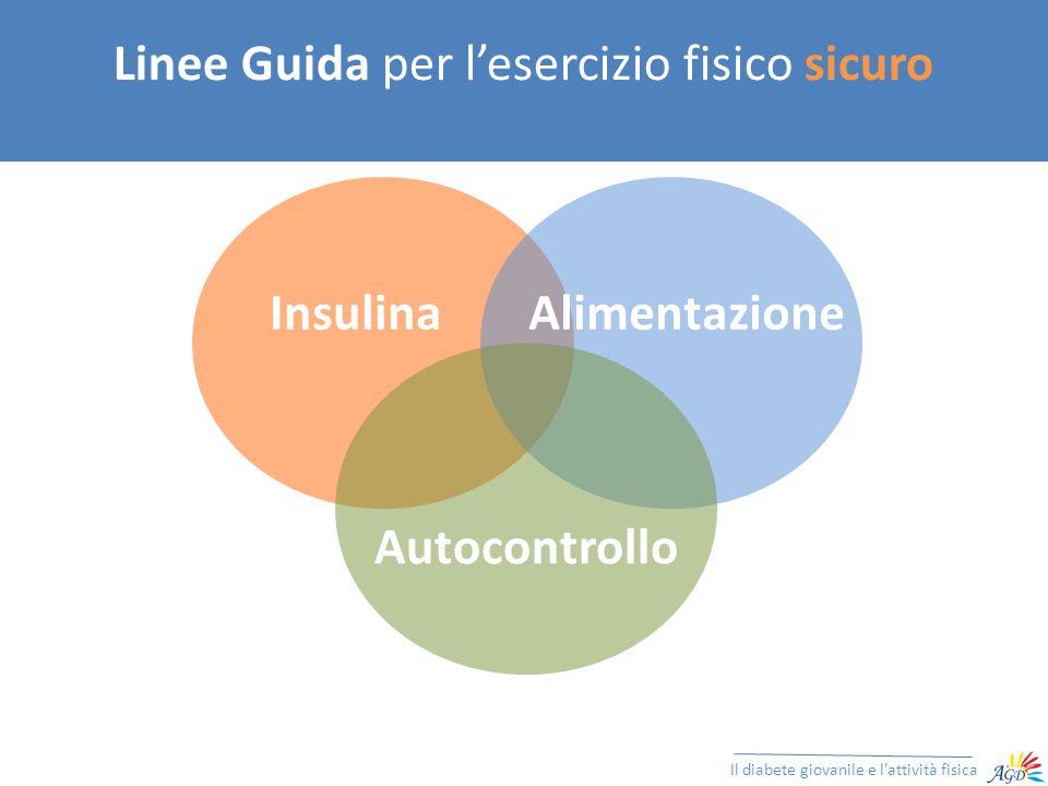 Linee Guida per lesercizio fisico sicuro InsulinaAlimentazione Autocontrollo Il diabete giovanile e lattività fisica