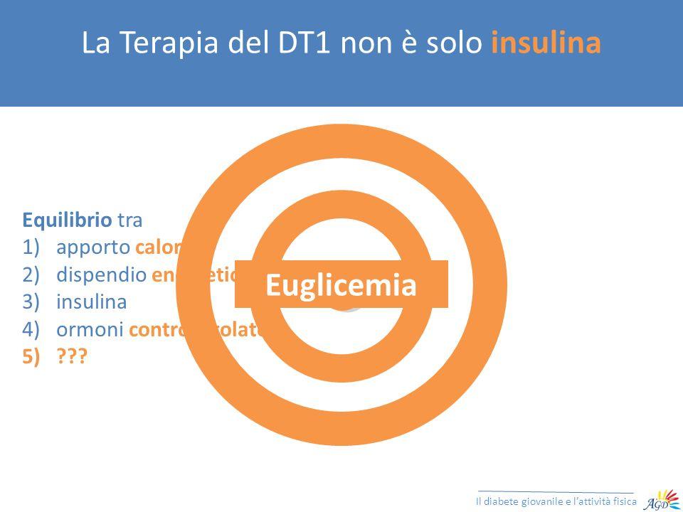 Euglicemia Equilibrio tra 1)apporto calorico 2)dispendio energetico 3)insulina 4)ormoni controregolatori 5)??? La Terapia del DT1 non è solo insulina