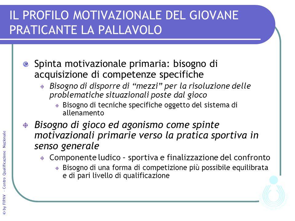 © by FIPAV - Centro Qualificazione Nazionale IL PROFILO MOTIVAZIONALE DEL GIOVANE PRATICANTE LA PALLAVOLO Spinta motivazionale primaria: bisogno di ac