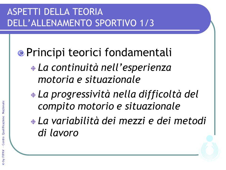 © by FIPAV - Centro Qualificazione Nazionale ASPETTI DELLA TEORIA DELLALLENAMENTO SPORTIVO 1/3 Principi teorici fondamentali La continuità nellesperie
