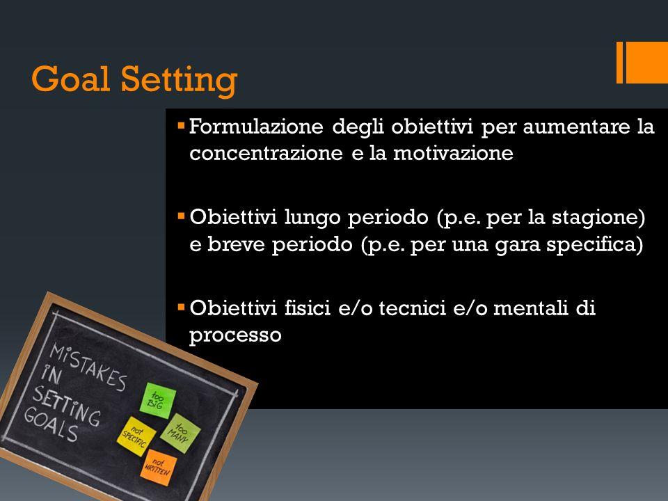 Goal Setting Formulazione degli obiettivi per aumentare la concentrazione e la motivazione Obiettivi lungo periodo (p.e. per la stagione) e breve peri