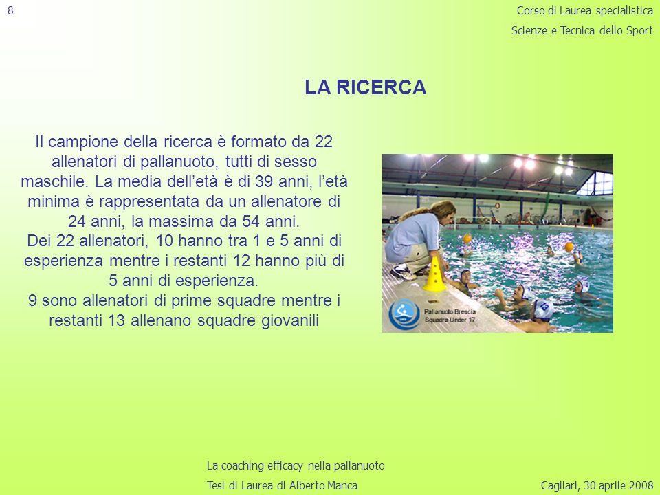 8 LA RICERCA Il campione della ricerca è formato da 22 allenatori di pallanuoto, tutti di sesso maschile.