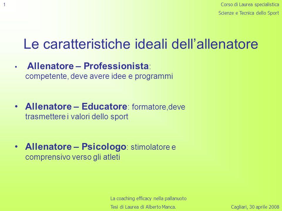 Corso di Laurea specialistica Scienze e Tecnica dello Sport La coaching efficacy nella pallanuoto Tesi di Laurea di Alberto Manca.