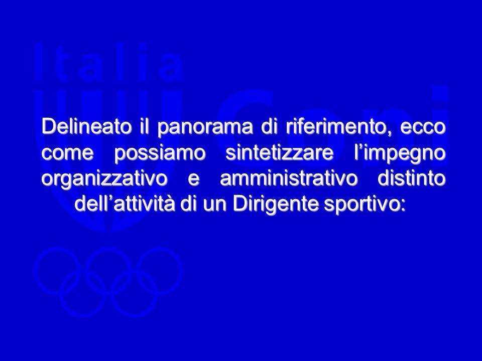 Delineato il panorama di riferimento, ecco come possiamo sintetizzare limpegno organizzativo e amministrativo distinto dellattività di un Dirigente sportivo: