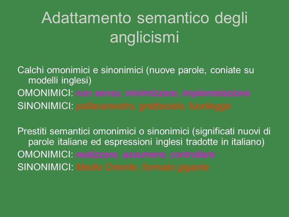 Adattamento semantico degli anglicismi Calchi omonimici e sinonimici (nuove parole, coniate su modelli inglesi) OMONIMICI: non senso, minimizzare, imp