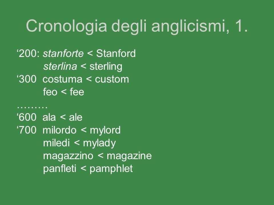 Cronologia degli anglicismi, 1. 200: stanforte < Stanford sterlina < sterling 300 costuma < custom feo < fee ……… 600 ala < ale 700 milordo < mylord mi