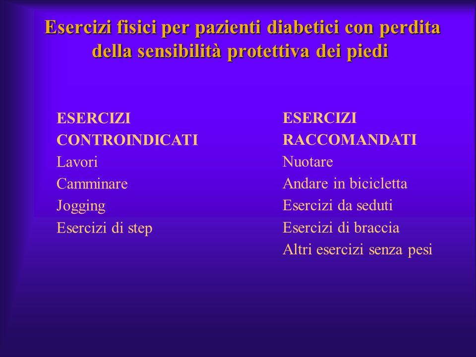 Esercizi fisici per pazienti diabetici con perdita della sensibilità protettiva dei piedi Esercizi fisici per pazienti diabetici con perdita della sen