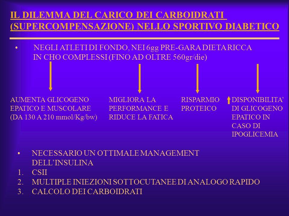IL DILEMMA DEL CARICO DEI CARBOIDRATI (SUPERCOMPENSAZIONE) NELLO SPORTIVO DIABETICO NEGLI ATLETI DI FONDO, NEI 6gg PRE-GARA DIETA RICCA IN CHO COMPLES