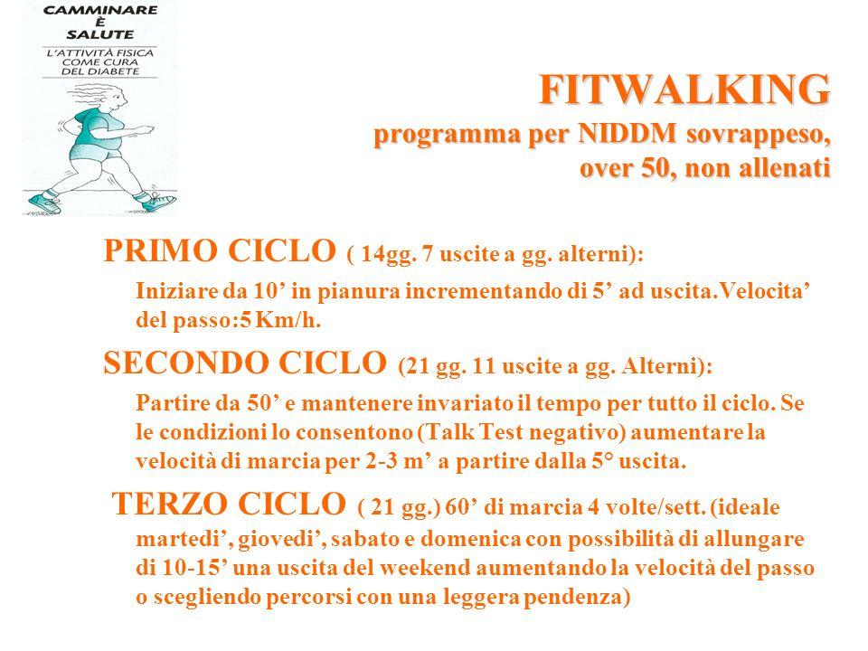 FITWALKING programma per NIDDM sovrappeso, over 50, non allenati PRIMO CICLO ( 14gg. 7 uscite a gg. alterni): Iniziare da 10 in pianura incrementando