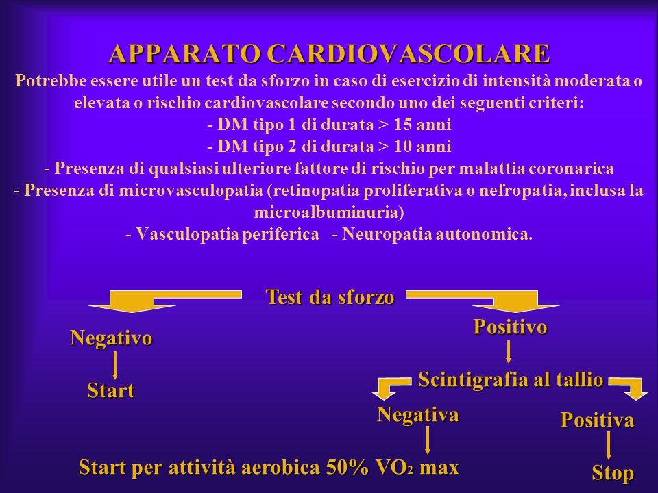APPARATO CARDIOVASCOLARE APPARATO CARDIOVASCOLARE Potrebbe essere utile un test da sforzo in caso di esercizio di intensità moderata o elevata o risch