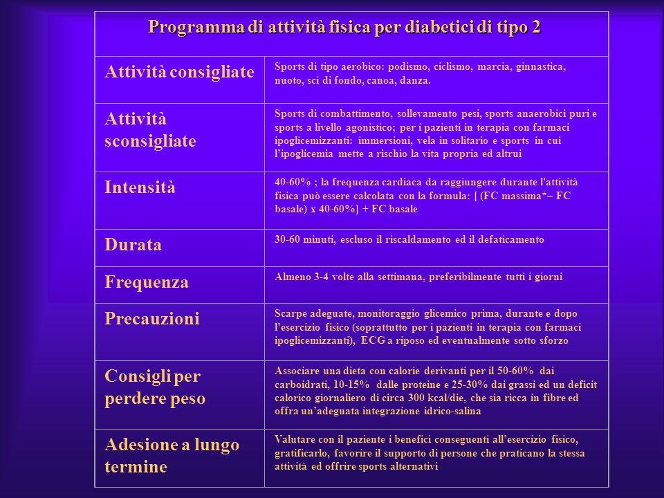 Programma di attività fisica per diabetici di tipo 2 Attività consigliate Sports di tipo aerobico: podismo, ciclismo, marcia, ginnastica, nuoto, sci d