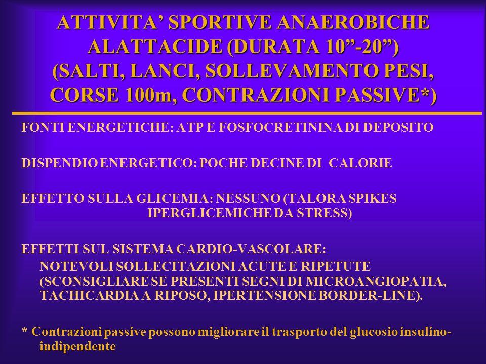 ATTIVITA ANAEROBICHE LATTACIDE (DURATA 1 -5 ) (400m – 800m CORSA AD OSTACOLI – FASI ANAEROBICHE DURANTE SPORTS DI SQUADRA) FONTI ENERGETICHE: PRINCIPALMENTE GLICOGENO – GLUCOSIO SCORIE PRODOTTE: ACIDO LATTICO EFFETTO SULLA GLICEMIA: FACILITA AD IPOGLICEMIE – POST EXERCISE LATE ONSET ALTRI EFFETTI: DISCRETE SOLLECITAZIONI CARDIO-VASCOLARI RESA ENERGETICA SCARSA RISPETTO AD ATTIVITA AEROBICHE